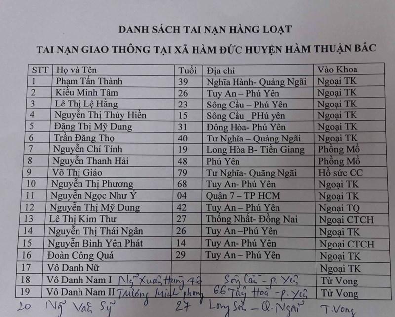 danh-sach-nan-nhan