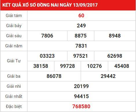 Phân tích KQXS Đồng Nai ngày 27-9-2017 cùng các cao thủ chốt số