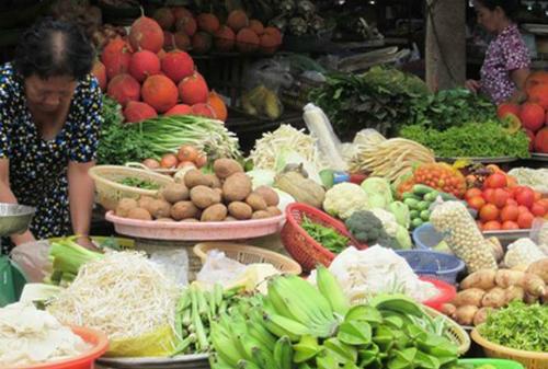 giá thực phẩm