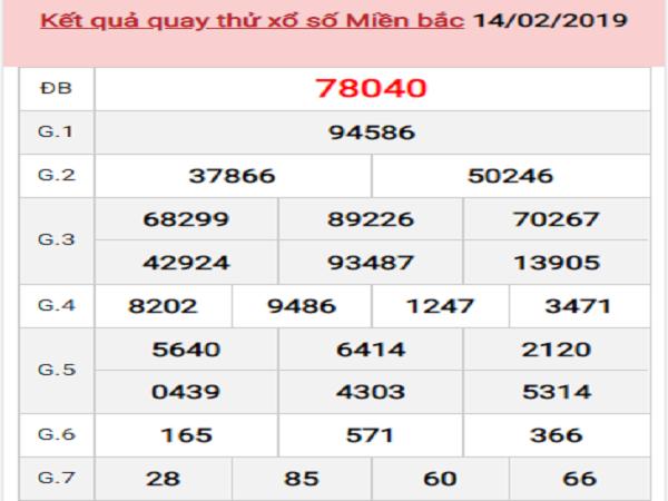 Bảng tổng hợp dự đoán lô chuẩn xác ngày 11/03