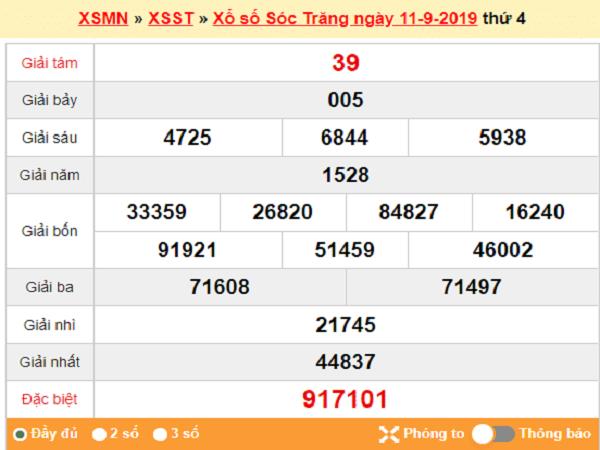 Nhận định KQXSST ngày 18/09 chuẩn xác