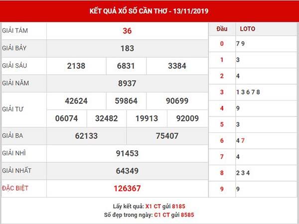 Thống kê kết quả SX Cần Thơ thứ 4 ngày 20-11-2019