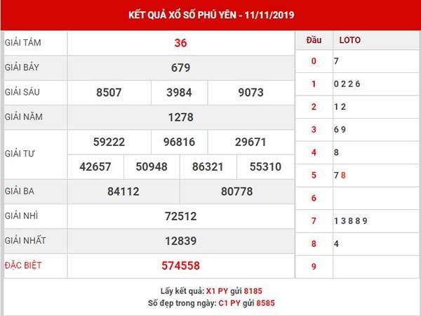 Thống kê XS Phú Yên thứ 2 ngày 18-11-2019