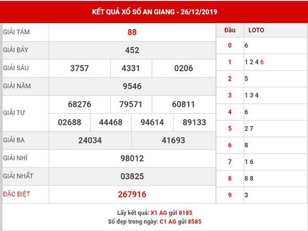 Phân tích kết quả xs An Giang thứ 5 ngày 02-01-2020