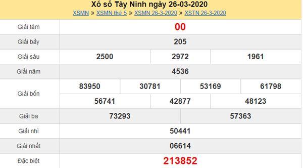 Dự đoán XSTN 23/4/2020 - Dự đoán KQXS Tây Ninh thứ 5