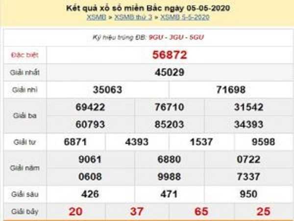 Thống kê KQXSMB- xổ số miền bắc ngày 06/05 chuẩn xác