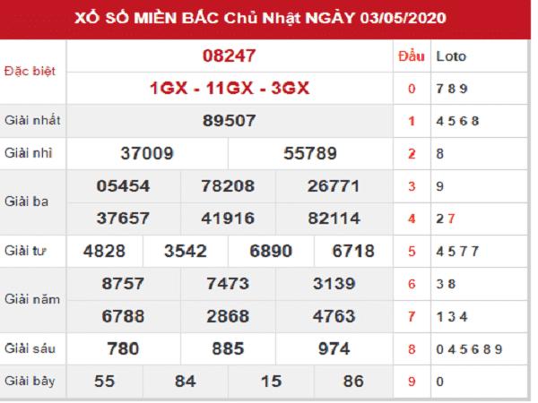 Bảng KQXSMB- Nhận định xổ số miền bắc ngày 04/05 từ các cao thủ