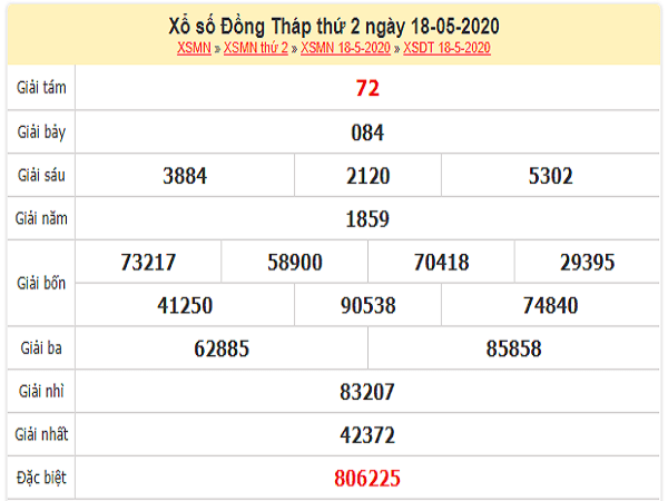 ket-qua-xo-so-Dong-Thap-ngay-18-5-2020-min