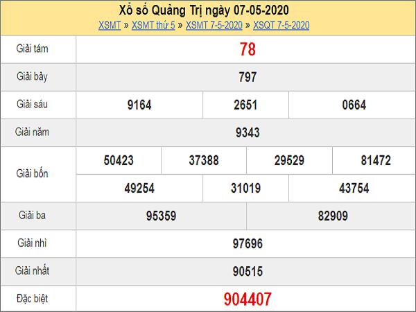 ket-qua-xo-so-quang-tri-7-5-2020-min