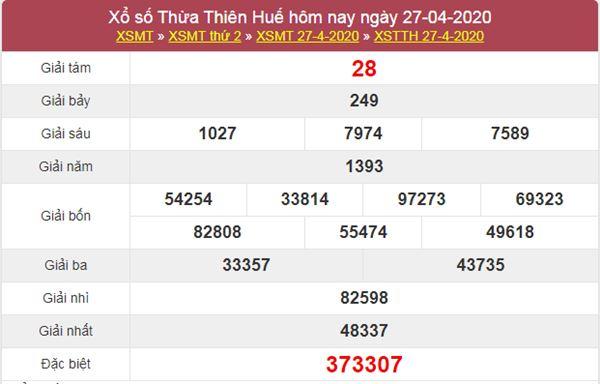 Phân tích XSTTH 4/5/2020 - KQXS Thừa Thiên Huế thứ 2