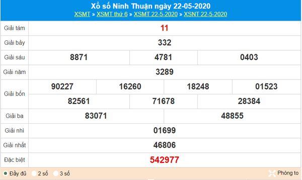 Thống kê XSNT 29/5/2020 - KQXS Ninh Thuận thứ 6