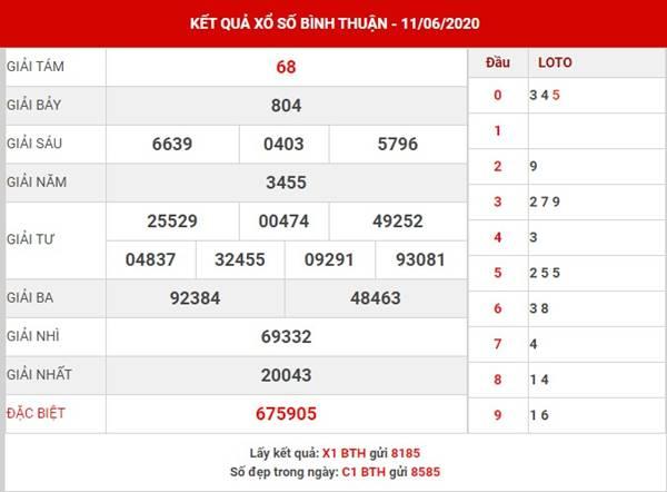 Thống kê sổ xố Bình Thuận thứ 5 ngày 18-6-2020