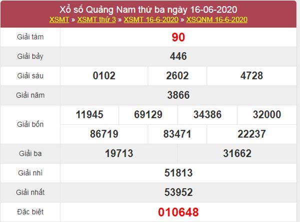 Dự đoán XSQNM 23/6/2020 chốt KQXS Quảng Nam thứ 3