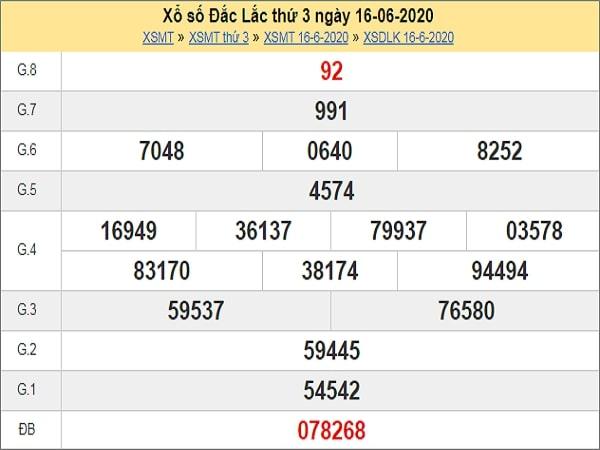 Dự đoán xổ số Đắc Lắc 23-06-2020