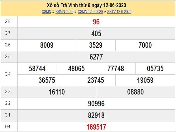 Phân tích XSTV 19/6/2020