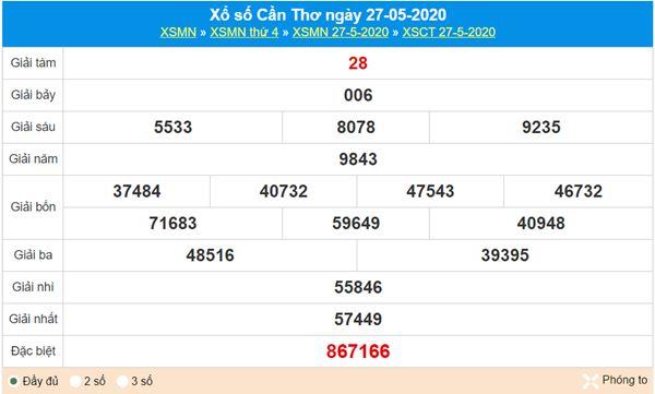 Thống kê XSCT 3/6/2020 chốt KQXS Cần Thơ thứ 4