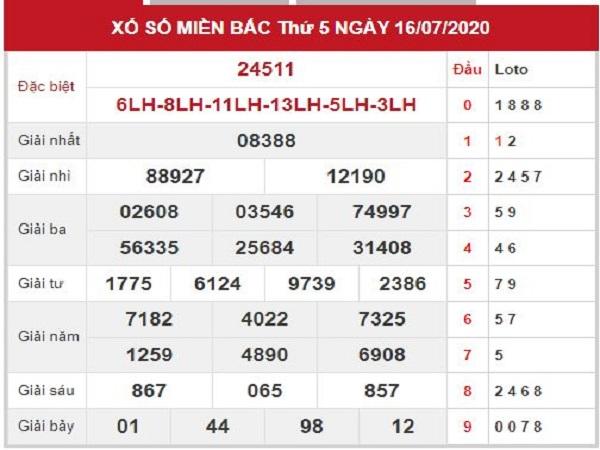 Bảng KQXSMB- Nhận định xổ số miền bắc ngày 17/07 chuẩn xác