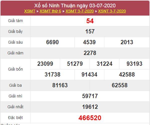 Dự đoán XSNT 10/7/2020 chốt KQXS Ninh Thuận chuẩn xác