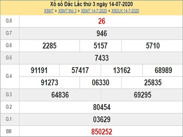 Phân tích XSDLK 21/7/2020