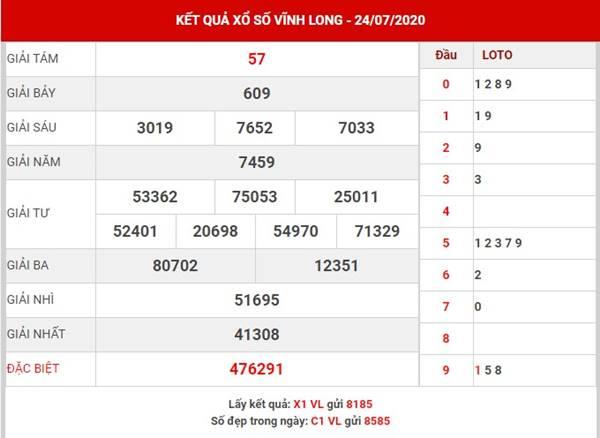 Phân tích KQXS Vĩnh Long thứ 6 ngày 31-7-2020