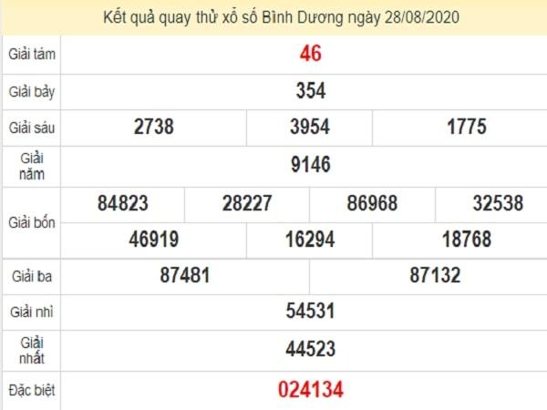 Quay thử KQXS miền Nam – KQ XSBD – XSMN