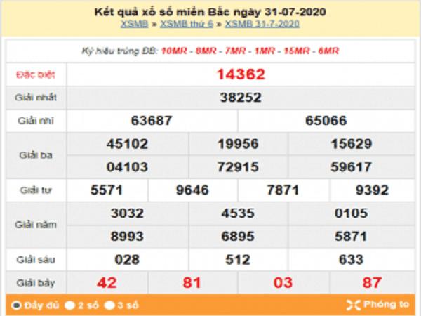 Thống kê KQXSMB-xổ số miền bắc ngày 01/08/2020