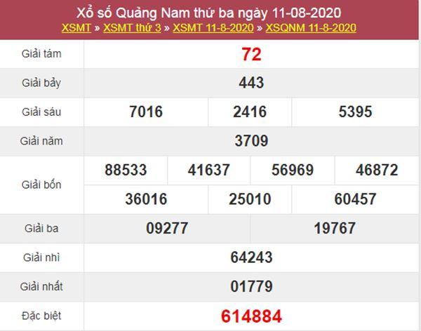 Thống kê XSQNM 18/8/2020 chốt KQXS Quảng Nam thứ 3