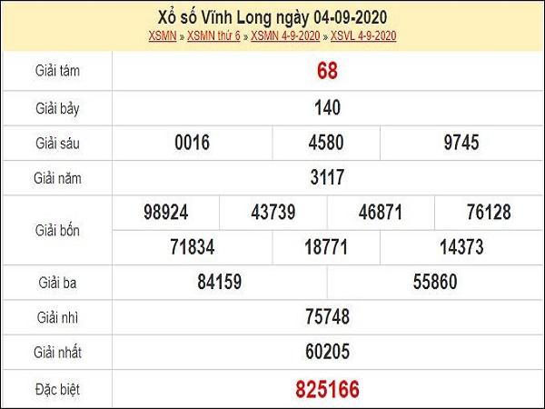 Phân tích XSVL 11/9/2020