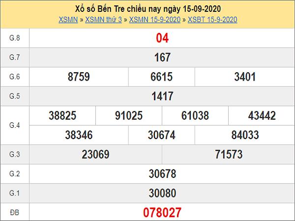 Phân tích KQXSBT ngày 22/09/2020- Phân tích xổ số bến tre chi tiết