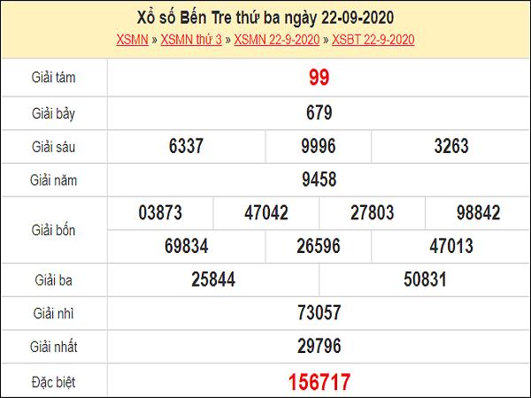 Phân tích KQXSBT ngày 29/09/2020-  xổ số bến tre hôm nay
