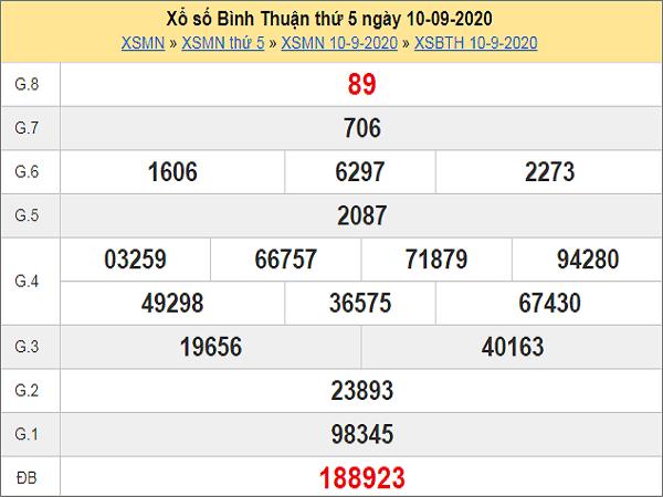 Thống kê KQXSBT- xổ số bình thuận thứ 5 ngày 17/09/2020 chính xác