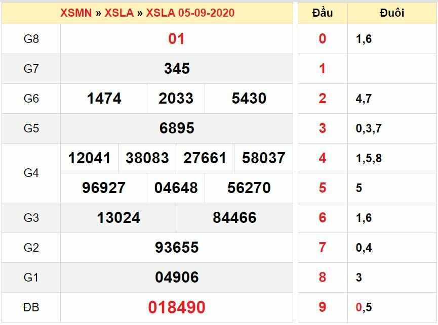 Soi cầu KQXSLA- xổ số long an thứ 7 ngày 12/09/2020 chắc trúng