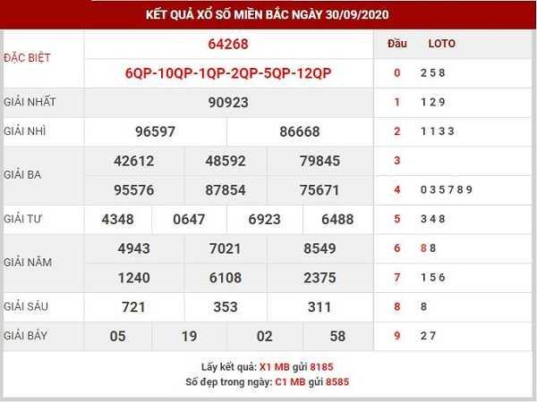 Phân tích KQXSMB ngày 01/10/2020- Xổ số miền bắc tỷ lệ trúng cao