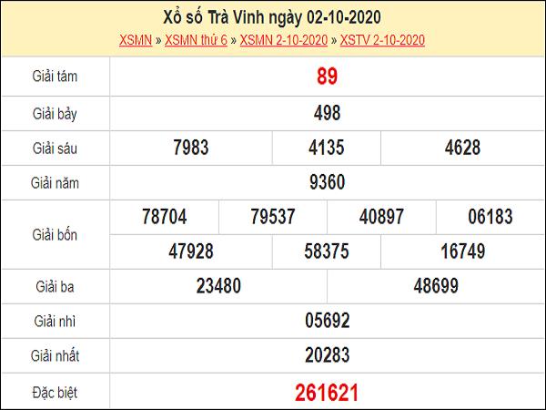 Dự đoán xổ số Trà Vinh 09-10-2020