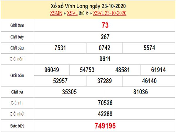 Phân tích XSVL 30/10/2020