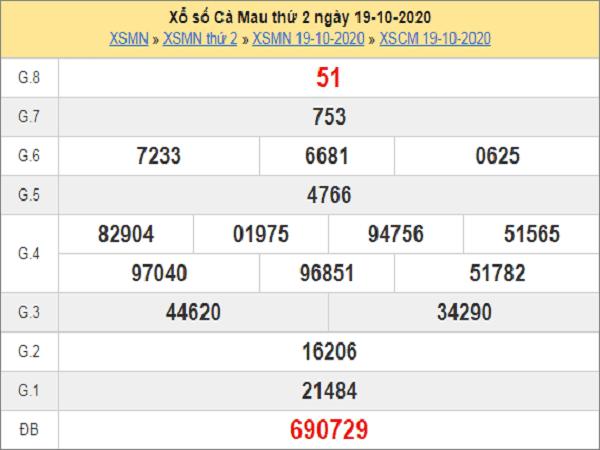 Phân tích KQXSCM ngày 26/10/2020- xổ số cà mau chắc trúng