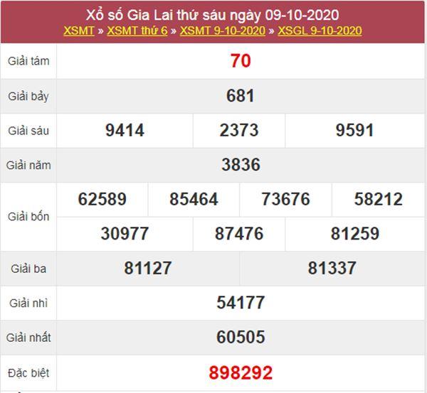 Nhận định KQXS Gia Lai 16/10/2020 chốt XSGL thứ 6