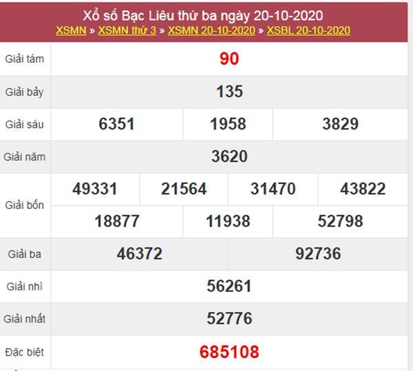 Thống kê XSBL 27/10/2020 chốt lô VIP Bạc Liêu thứ 3