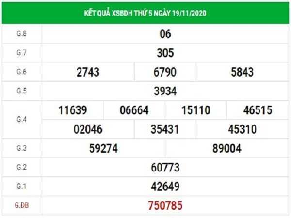 Phân tích XSBD ngày 26/11/2020- xổ số bình định cụ thể