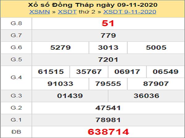 Phân tích XSDT ngày 16/11/2020- xổ số đồng tháp cụ thể