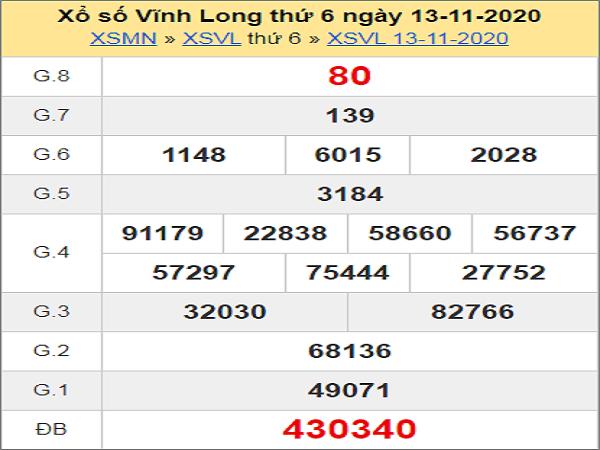 Phân tích XSVL ngày 20/11/2020- xổ số vĩnh long  chi tiết