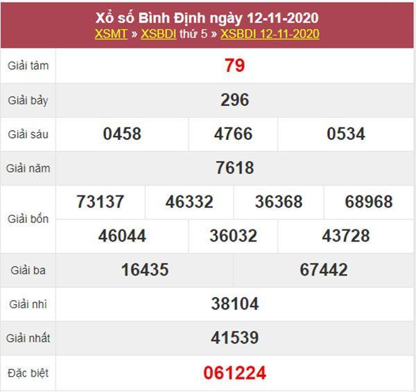 Soi cầu KQXS Bình Định 19/11/2020 thứ 5 cùng siêu cao thủ
