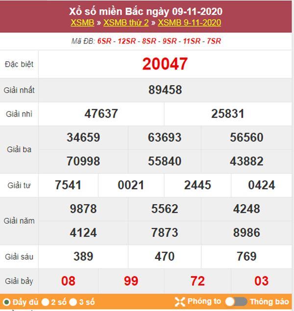 Thống kê XSMB 10/11/2020 chốt đầu đuôi giải đặc biệt thứ 3
