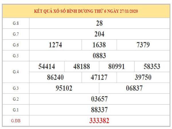 Nhận định KQXSBD ngày 4/12/2020 dựa trên kết quả kì trước
