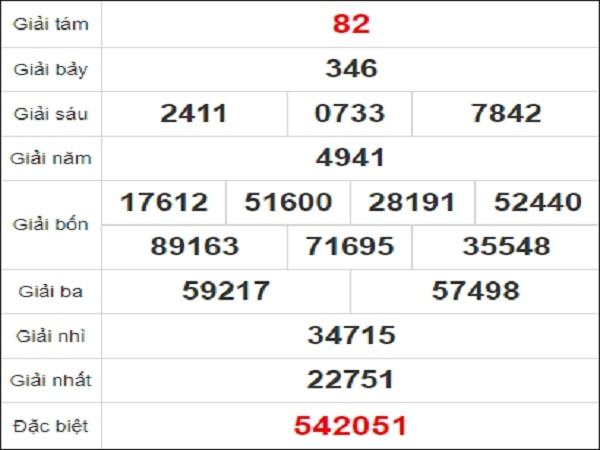 Quay thử xổ số Bình Thuận ngày 10 tháng 12 năm 2020
