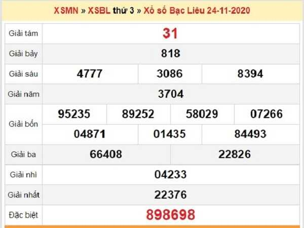 Soi cầu XSBL ngày 01/12/2020- xổ số bạc liêu cùng chuyên gia