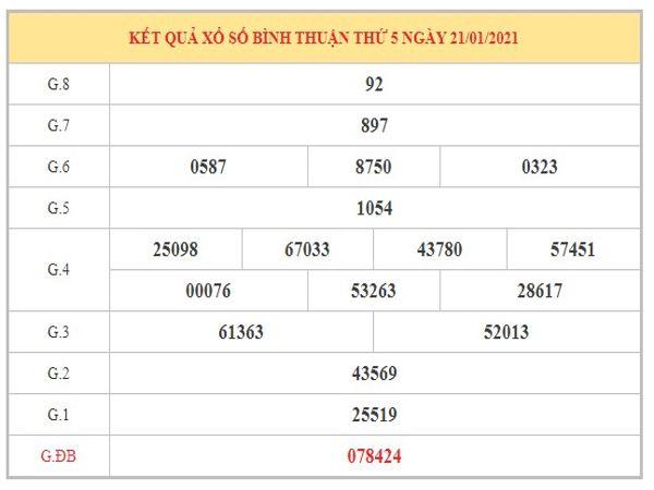 Nhận định KQXSBT ngày 28/1/2021 dựa trên kết quả kì trước