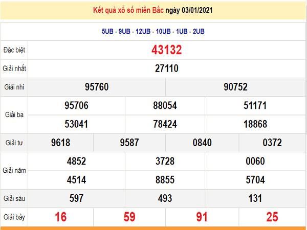 Soi cầu xổ số miền bắc ngày 04/01/2021 chuẩn