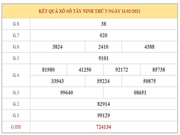 Phân tích KQXSTN ngày 18/2/2021 dựa trên kết quả kỳ trước