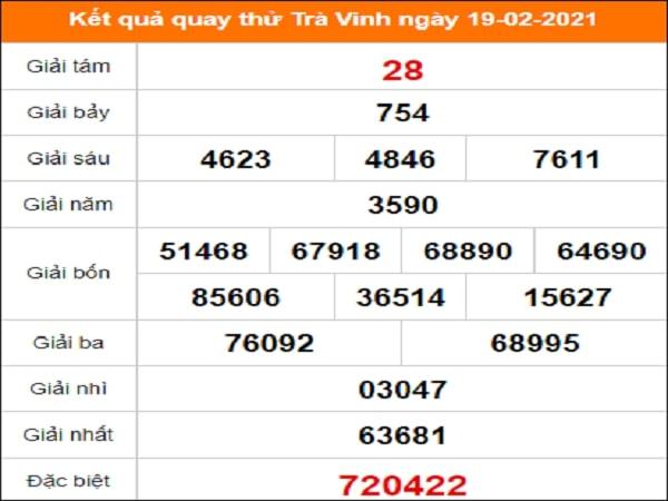 Quay thử xổ số Trà Vinh ngày 19/2/2021